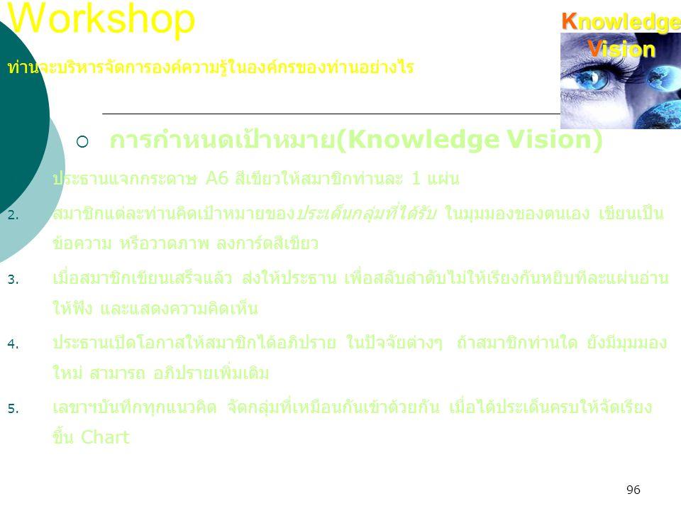 96 Workshop  การกำหนดเป้าหมาย (Knowledge Vision) 1. ประธานแจกกระดาษ A6 สีเขียวให้สมาชิกท่านละ 1 แผ่น 2. สมาชิกแต่ละท่านคิดเป้าหมายของประเด็นกลุ่มที่ไ