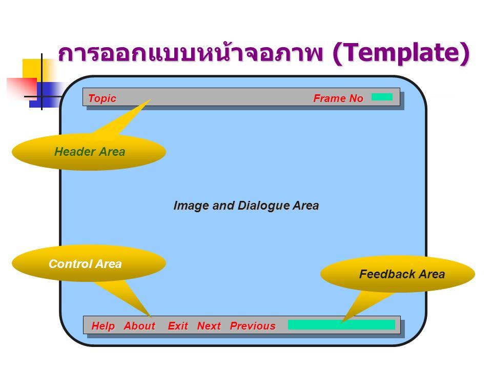 การออกแบบหน้าจอภาพ (Template) Topic Frame No Help About Exit Next Previous Image and Dialogue Area Feedback Area Control Area Header Area