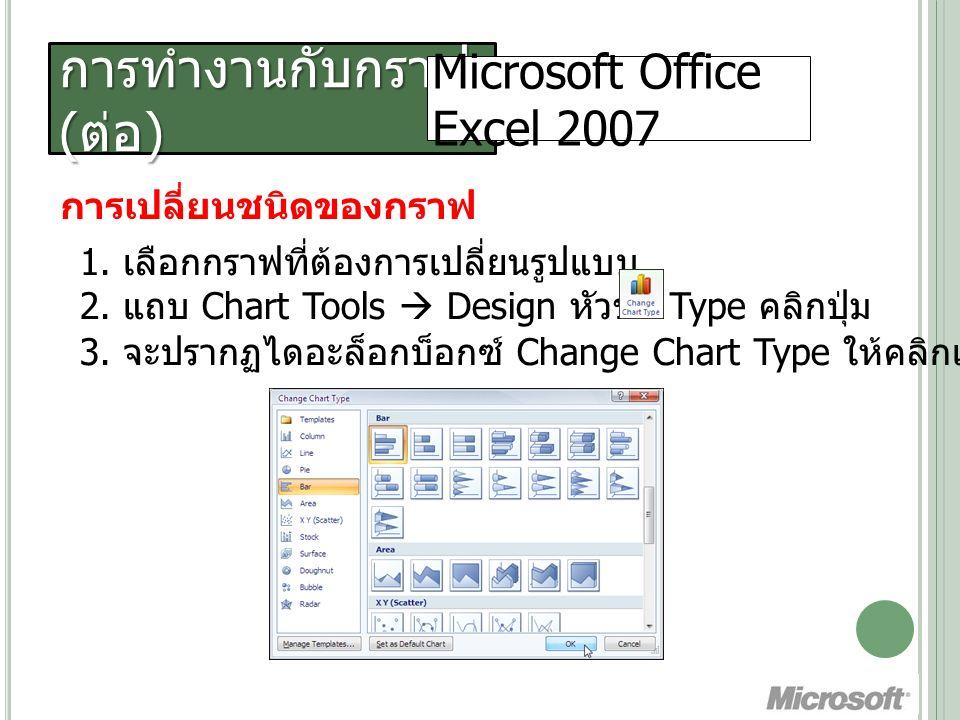 การทำงานกับกราฟ ( ต่อ ) Microsoft Office Excel 2007 การเปลี่ยนชนิดของกราฟ 1.