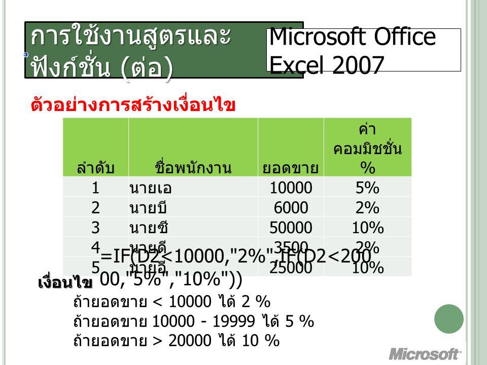 การใช้งานสูตรและ ฟังก์ชั่น ( ต่อ ) Microsoft Office Excel 2007 ตัวอย่างการสร้างเงื่อนไข ลำดับชื่อพนักงานยอดขาย ค่า คอมมิชชั่น % 1 นายเอ 100005% 2 นายบี 60002% 3 นายซี 5000010% 4 นายดี 35002% 5 นายอี 2500010% เงื่อนไข ถ้ายอดขาย < 10000 ได้ 2 % ถ้ายอดขาย 10000 - 19999 ได้ 5 % ถ้ายอดขาย > 20000 ได้ 10 % =IF(D2<10000, 2% ,IF(D2<200 00, 5% , 10% ))