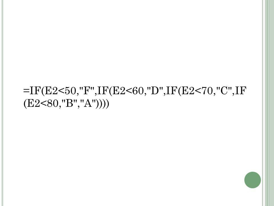 =IF(E2<50, F ,IF(E2<60, D ,IF(E2<70, C ,IF (E2<80, B , A ))))