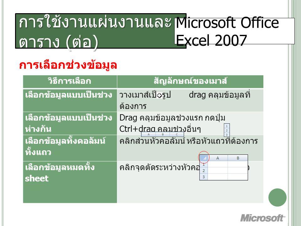 การใช้งานแผ่นงานและ ตาราง ( ต่อ ) Microsoft Office Excel 2007 การจัดรูปแบบข้อมูลในแผ่นงาน ใช้ตกแต่งตัวอักษร การจัดวางข้อความ จัดรูปแบบ ตัวเลข