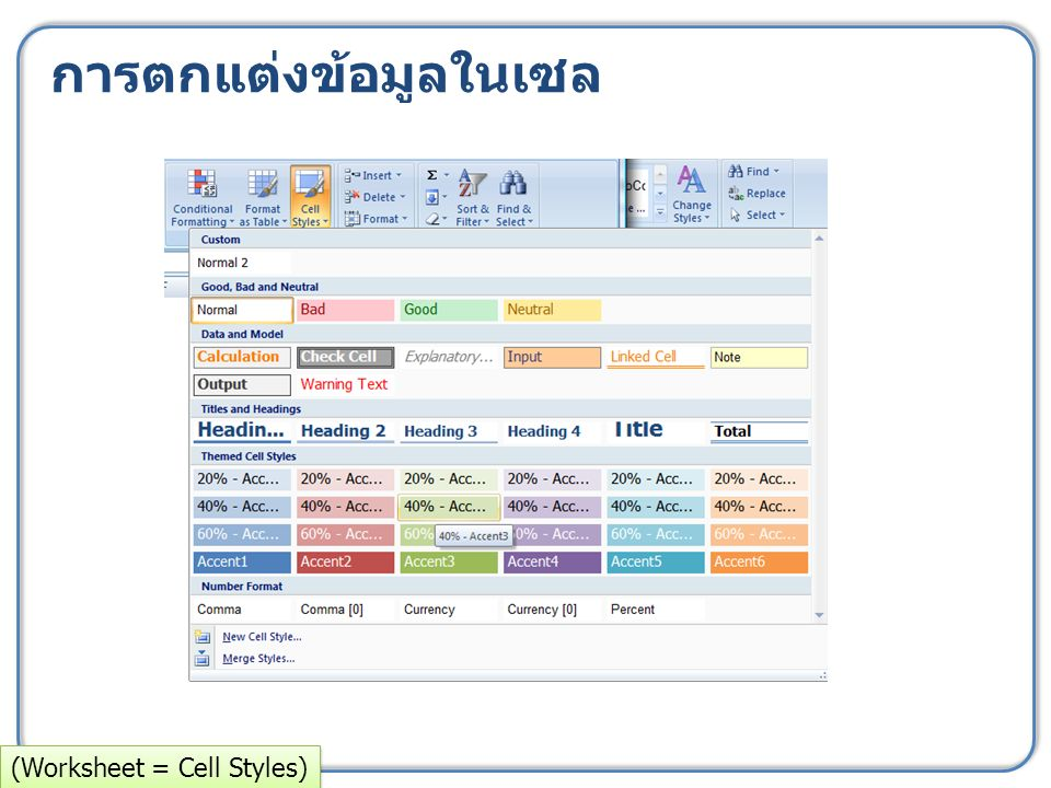 การตกแต่งข้อมูลในเซล (Worksheet = Cell Styles)