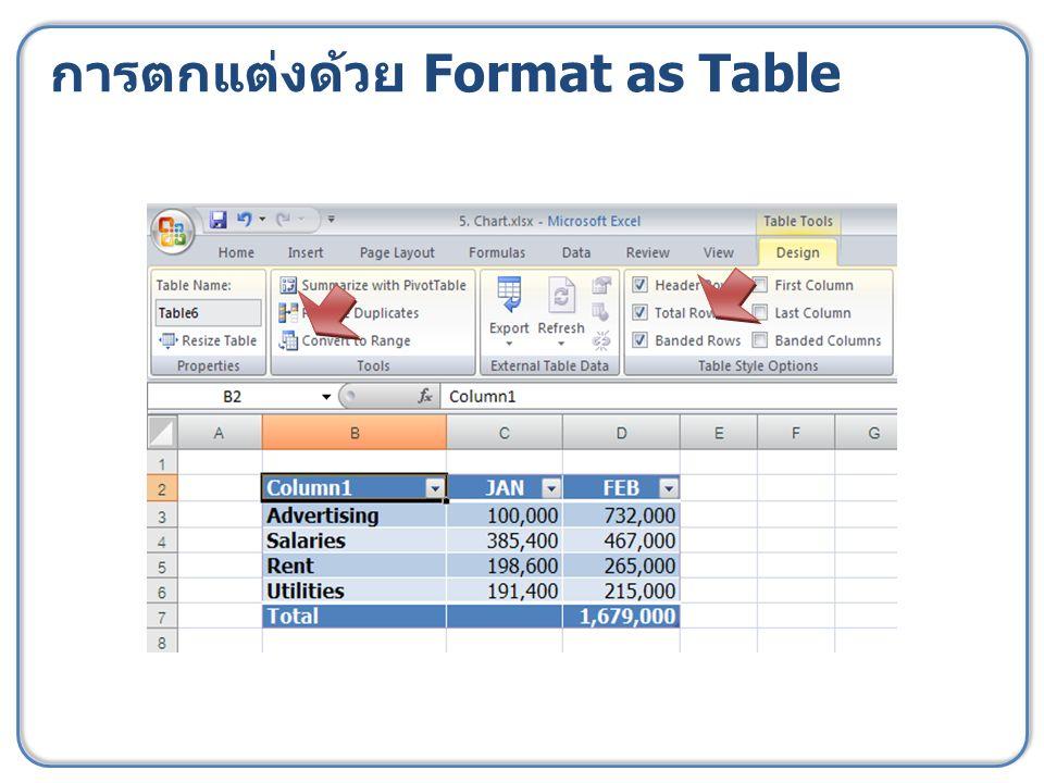 การตกแต่งด้วย Format as Table