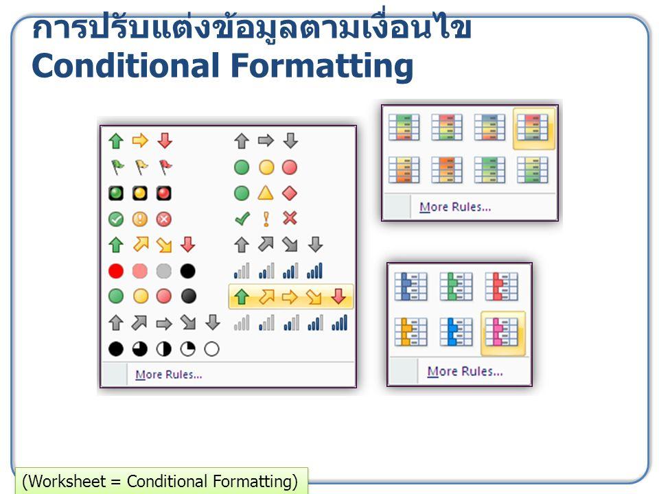 การปรับแต่งข้อมูลตามเงื่อนไข Conditional Formatting (Worksheet = Conditional Formatting)