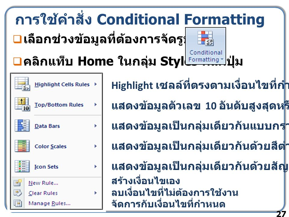 การใช้คำสั่ง Conditional Formatting  เลือกช่วงข้อมูลที่ต้องการจัดรูปแบบ  คลิกแท็บ Home ในกลุ่ม Styles คลิกปุ่ม 27 Highlight เซลล์ที่ตรงตามเงื่อนไขที่กำหนด แสดงข้อมูลตัวเลข 10 อันดับสูงสุดหรือต่ำสุด แสดงข้อมูลเป็นกลุ่มเดียวกันแบบกราฟแท่ง แสดงข้อมูลเป็นกลุ่มเดียวกันด้วยสีต่างๆ แสดงข้อมูลเป็นกลุ่มเดียวกันด้วยสัญลักษณ์ไอคอน สร้างเงื่อนไขเอง ลบเงื่อนไขที่ไม่ต้องการใช้งาน จัดการกับเงื่อนไขที่กำหนด