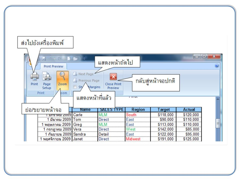 การกำหนดรายละเอียดการพิมพ์ (Page Setup)