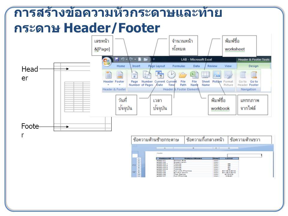 การสร้างข้อความหัวกระดาษและท้าย กระดาษ Header/Footer Head er Foote r