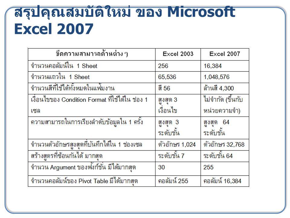 สรุปคุณสมบัติใหม่ ของ Microsoft Excel 2007