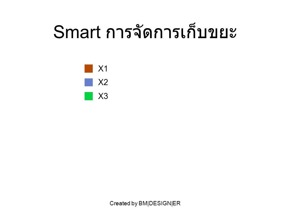 Created by BM|DESIGN|ER Smart การจัดการเก็บขยะ X1 X2 X3