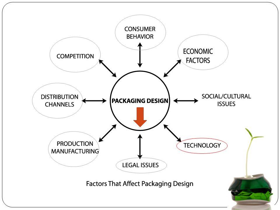 Active Beverage Packaging