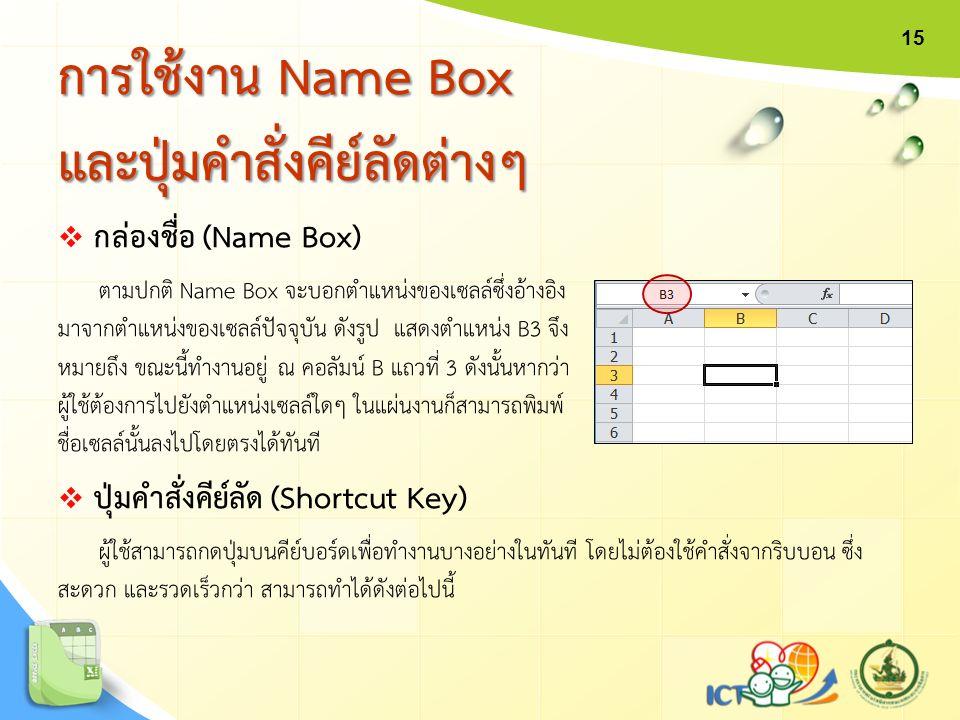  กล่องชื่อ (Name Box) ตามปกติ Name Box จะบอกตำแหน่งของเซลล์ซึ่งอ้างอิง มาจากตำแหน่งของเซลล์ปัจจุบัน ดังรูป แสดงตำแหน่ง B3 จึง หมายถึง ขณะนี้ทำงานอยู่