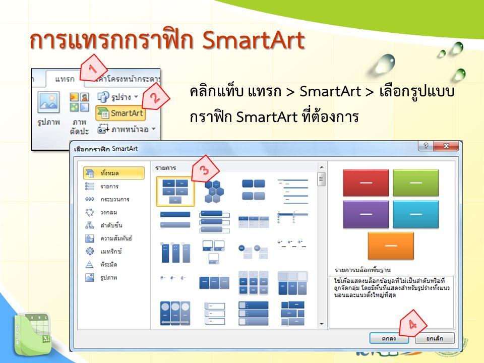 การแทรกกราฟิก SmartArt คลิกแท็บ แทรก > SmartArt > เลือกรูปแบบ กราฟิก SmartArt ที่ต้องการ