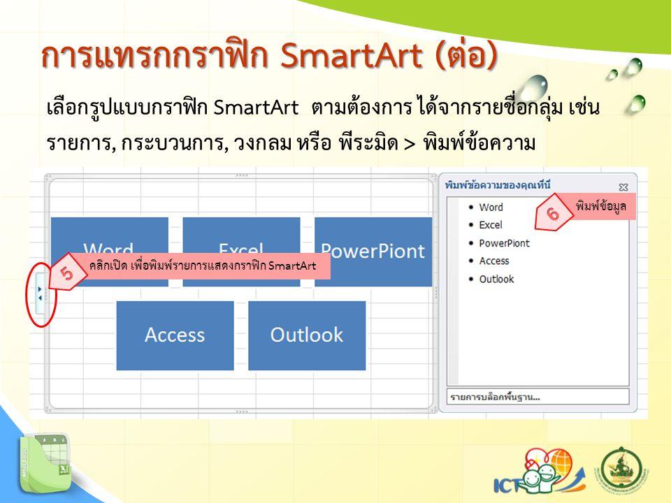 การแทรกกราฟิก SmartArt (ต่อ) เลือกรูปแบบกราฟิก SmartArt ตามต้องการ ได้จากรายชื่อกลุ่ม เช่น รายการ, กระบวนการ, วงกลม หรือ พีระมิด > พิมพ์ข้อความ คลิกเป