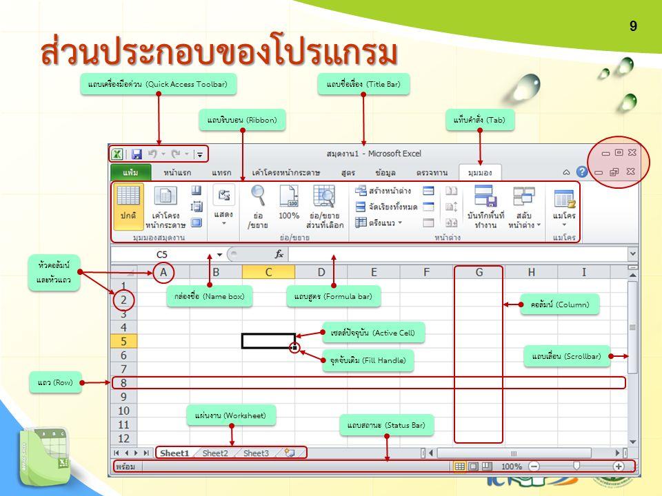 ส่วนประกอบของโปรแกรมส่วนประกอบของโปรแกรม แถบเลื่อน (Scrollbar) แผ่นงาน (Worksheet) แถบสถานะ (Status Bar) จุดจับเติม (Fill Handle) เซลล์ปัจจุบัน (Activ