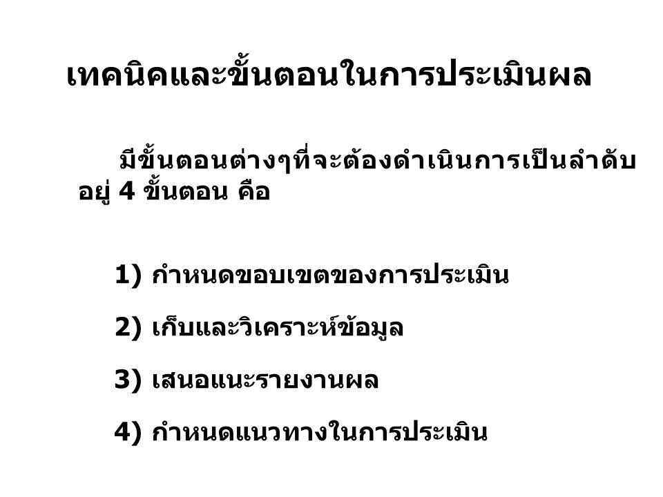 เทคนิคและขั้นตอนในการประเมินผล มีขั้นตอนต่างๆที่จะต้องดำเนินการเป็นลำดับ อยู่ 4 ขั้นตอน คือ 1)กำหนดขอบเขตของการประเมิน 2)เก็บและวิเคราะห์ข้อมูล 3)เสนอ