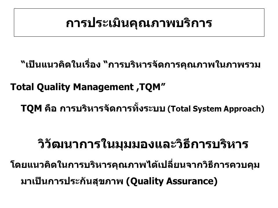 การประเมินคุณภาพบริการ เป็นแนวคิดในเรื่อง การบริหารจัดการคุณภาพในภาพรวม Total Quality Management,TQM TQM คือ การบริหารจัดการทั้งระบบ (Total System Approach) วิวัฒนาการในมุมมองและวิธีการบริหาร โดยแนวคิดในการบริหารคุณภาพได้เปลี่ยนจากวิธีการควบคุม มาเป็นการประกันสุขภาพ (Quality Assurance)