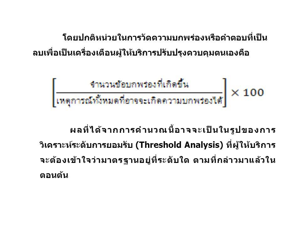 โดยปกติหน่วยในการวัดความบกพร่องหรือคำตอบที่เป็น ลบเพื่อเป็นเครื่องเตือนผู้ให้บริการปรับปรุงควบคุมตนเองคือ ผลที่ได้จากการคำนวณนี้อาจจะเป็นในรูปของการ วิเคราะห์ระดับการยอมรับ (Threshold Analysis) ที่ผู้ให้บริการ จะต้องเข้าใจว่ามาตรฐานอยู่ที่ระดับใด ตามที่กล่าวมาแล้วใน ตอนต้น