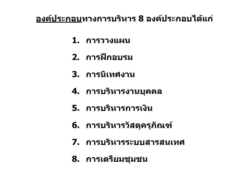 องค์ประกอบทางการบริหาร 8 องค์ประกอบได้แก่ 1.การวางแผน 2.การฝึกอบรม 3.การนิเทศงาน 4.การบริหารงานบุคคล 5.การบริหารการเงิน 6.การบริหารวัสดุครุภัณฑ์ 7.การ