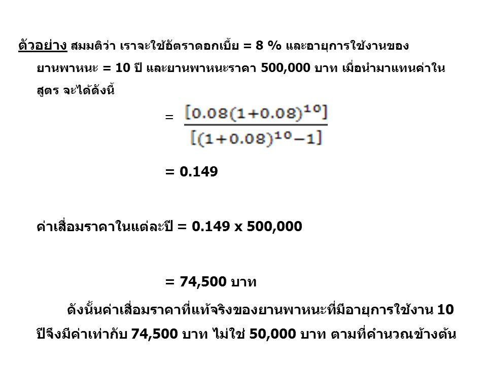ตัวอย่าง สมมติว่า เราจะใช้อัตราดอกเบี้ย = 8 % และอายุการใช้งานของ ยานพาหนะ = 10 ปี และยานพาหนะราคา 500,000 บาท เมื่อนำมาแทนค่าใน สูตร จะได้ดังนี้ = = 0.149 ค่าเสื่อมราคาในแต่ละปี = 0.149 x 500,000 = 74,500 บาท ดังนั้นค่าเสื่อมราคาที่แท้จริงของยานพาหนะที่มีอายุการใช้งาน 10 ปีจึงมีค่าเท่ากับ 74,500 บาท ไม่ใช่ 50,000 บาท ตามที่คำนวณข้างต้น