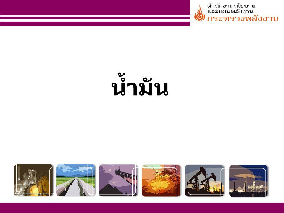 การส่งออกน้ำมันสำเร็จรูปของไทยแยกรายประเทศ ** เขตต่อเนื่อง หมายถึงพื้นที่เขตต่อเนื่องที่เกินกว่า 12 ไมล์ทะเล *** อื่นๆ ได้แก่ จีน เกาหลีใต้ ฯลฯ สัดส่วนการส่งออก น้ำมันสำเร็จรูปรายประเทศ สิงคโปร์ มาเลเซีย อื่นๆ*** ล้านลิตร/วัน เขตต่อเนื่อง กัมพูชา ลาว พม่า เวียดนาม 2559* 12 77 % ส่งออกสิงคโปร์ ลาว กัมพูชา และมาเลเซีย * เดือน ม.ค.-มี.ค.