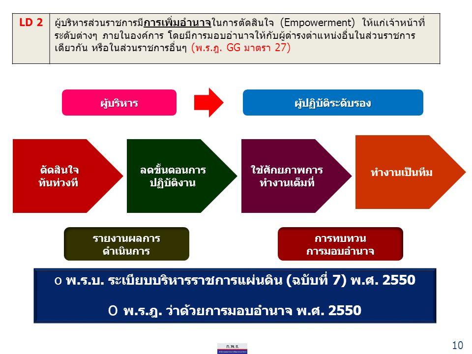 10 LD 2ผู้บริหารส่วนราชการมีการเพิ่มอำนาจในการตัดสินใจ (Empowerment) ให้แก่เจ้าหน้าที่ ระดับต่างๆ ภายในองค์การ โดยมีการมอบอำนาจให้กับผู้ดำรงตำแหน่งอื่นในส่วนราชการ เดียวกัน หรือในส่วนราชการอื่นๆ (พ.ร.ฎ.
