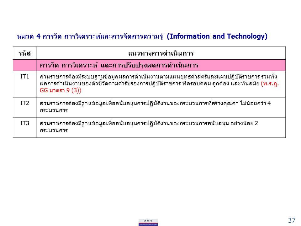 รหัสแนวทางการดำเนินการ การวัด การวิเคราะห์ และการปรับปรุงผลการดำเนินการ IT1ส่วนราชการต้องมีระบบฐานข้อมูลผลการดำเนินงานตามแผนยุทธศาสตร์และแผนปฏิบัติราชการ รวมทั้ง ผลการดำเนินงานของตัวชี้วัดตามคำรับรองการปฏิบัติราชการ ที่ครอบคลุม ถูกต้อง และทันสมัย (พ.ร.ฎ.