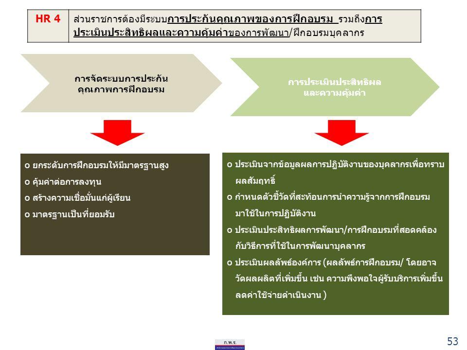 HR 4ส่วนราชการต้องมีระบบการประกันคุณภาพของการฝึกอบรม รวมถึงการ ประเมินประสิทธิผลและความคุ้มค่าของการพัฒนา/ฝึกอบรมบุคลากร การจัดระบบการประกัน คุณภาพการฝึกอบรม การประเมินประสิทธิผล และความคุ้มค่า o ยกระดับการฝึกอบรมให้มีมาตรฐานสูง o คุ้มค่าต่อการลงทุน o สร้างความเชื่อมั่นแก่ผู้เรียน o มาตรฐานเป็นที่ยอมรับ o ประเมินจากข้อมูลผลการปฏิบัติงานของบุคลากรเพื่อทราบ ผลสัมฤทธิ์ o กำหนดตัวชี้วัดที่สะท้อนการนำความรู้จากการฝึกอบรม มาใช้ในการปฏิบัติงาน o ประเมินประสิทธิผลการพัฒนา/การฝึกอบรมที่สอดคล้อง กับวิธีการที่ใช้ในการพัฒนาบุคลากร o ประเมินผลลัพธ์องค์การ (ผลลัพธ์การฝึกอบรม/ โดยอาจ วัดผลผลิตที่เพิ่มขึ้น เช่น ความพึงพอใจผู้รับบริการเพิ่มขึ้น ลดค่าใช้จ่ายดำเนินงาน ) 53