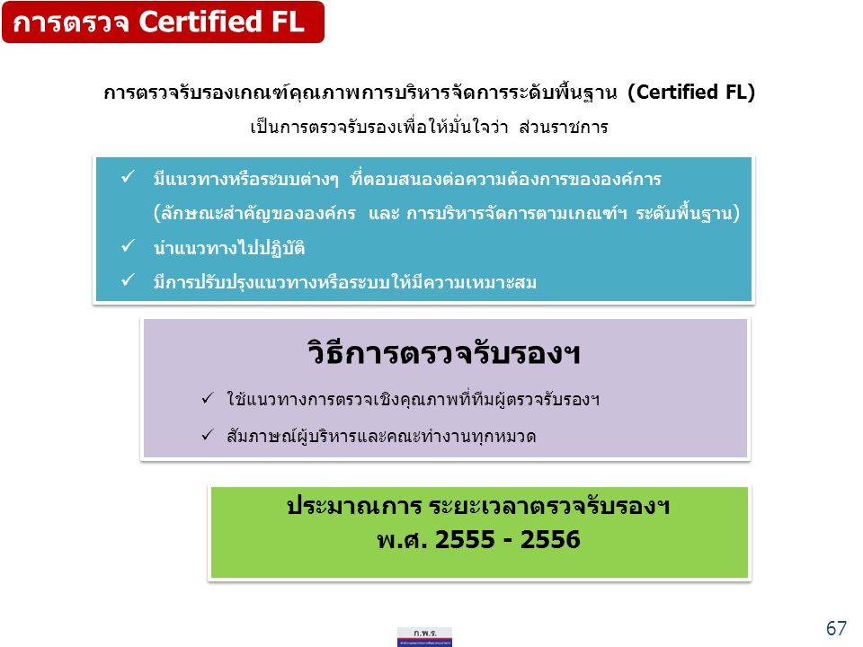 การตรวจ Certified FL มีแนวทางหรือระบบต่างๆ ที่ตอบสนองต่อความต้องการขององค์การ (ลักษณะสำคัญขององค์กร และ การบริหารจัดการตามเกณฑ์ฯ ระดับพื้นฐาน) นำแนวทางไปปฏิบัติ มีการปรับปรุงแนวทางหรือระบบให้มีความเหมาะสม มีแนวทางหรือระบบต่างๆ ที่ตอบสนองต่อความต้องการขององค์การ (ลักษณะสำคัญขององค์กร และ การบริหารจัดการตามเกณฑ์ฯ ระดับพื้นฐาน) นำแนวทางไปปฏิบัติ มีการปรับปรุงแนวทางหรือระบบให้มีความเหมาะสม การตรวจรับรองเกณฑ์คุณภาพการบริหารจัดการระดับพื้นฐาน (Certified FL) เป็นการตรวจรับรองเพื่อให้มั่นใจว่า ส่วนราชการ วิธีการตรวจรับรองฯ ใช้แนวทางการตรวจเชิงคุณภาพที่ทีมผู้ตรวจรับรองฯ สัมภาษณ์ผู้บริหารและคณะทำงานทุกหมวด วิธีการตรวจรับรองฯ ใช้แนวทางการตรวจเชิงคุณภาพที่ทีมผู้ตรวจรับรองฯ สัมภาษณ์ผู้บริหารและคณะทำงานทุกหมวด ประมาณการ ระยะเวลาตรวจรับรองฯ พ.ศ.