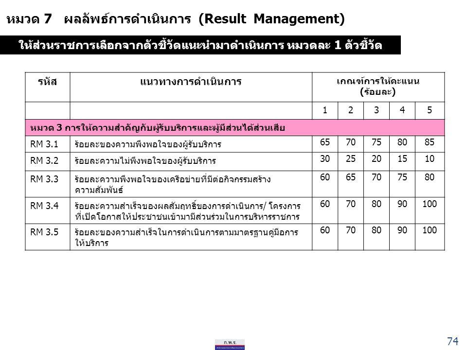 หมวด 7 ผลลัพธ์การดำเนินการ (Result Management) รหัสแนวทางการดำเนินการ เกณฑ์การให้คะแนน (ร้อยละ) 12345 หมวด 3 การให้ความสำคัญกับผู้รับบริการและผู้มีส่วนได้ส่วนเสีย RM 3.1ร้อยละของความพึงพอใจของผู้รับบริการ 6570758085 RM 3.2ร้อยละความไม่พึงพอใจของผู้รับบริการ 3025201510 RM 3.3ร้อยละความพึงพอใจของเครือข่ายที่มีต่อกิจกรรมสร้าง ความสัมพันธ์ 6065707580 RM 3.4ร้อยละความสำเร็จของผลสัมฤทธิ์ของการดำเนินการ/ โครงการ ที่เปิดโอกาสให้ประชาชนเข้ามามีส่วนร่วมในการบริหารราชการ 60708090100 RM 3.5 ร้อยละของความสำเร็จในการดำเนินการตามมาตรฐานคู่มือการ ให้บริการ 60708090100 ให้ส่วนราชการเลือกจากตัวชี้วัดแนะนำมาดำเนินการ หมวดละ 1 ตัวชี้วัด 74