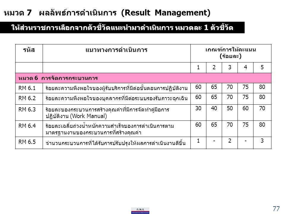 หมวด 7 ผลลัพธ์การดำเนินการ (Result Management) รหัสแนวทางการดำเนินการ เกณฑ์การให้คะแนน (ร้อยละ) 12345 หมวด 6 การจัดการกระบวนการ RM 6.1ร้อยละความพึงพอใจของผู้รับบริการที่มีต่อขั้นตอนการปฏิบัติงาน 6065707580 RM 6.2ร้อยละความพึงพอใจของบุคลากรที่มีต่อระบบรองรับภาวะฉุกเฉิน 6065707580 RM 6.3ร้อยละของกระบวนการสร้างคุณค่าที่มีการจัดทำคู่มือการ ปฏิบัติงาน (Work Manual) 3040506070 RM 6.4ร้อยละเฉลี่ยถ่วงน้ำหนักความสำเร็จของการดำเนินการตาม มาตรฐานงานของกระบวนการที่สร้างคุณค่า 6065707580 RM 6.5 จำนวนกระบวนการที่ได้รับการปรับปรุงให้ผลการดำเนินงานดีขึ้น 1-2-3 ให้ส่วนราชการเลือกจากตัวชี้วัดแนะนำมาดำเนินการ หมวดละ 1 ตัวชี้วัด 77