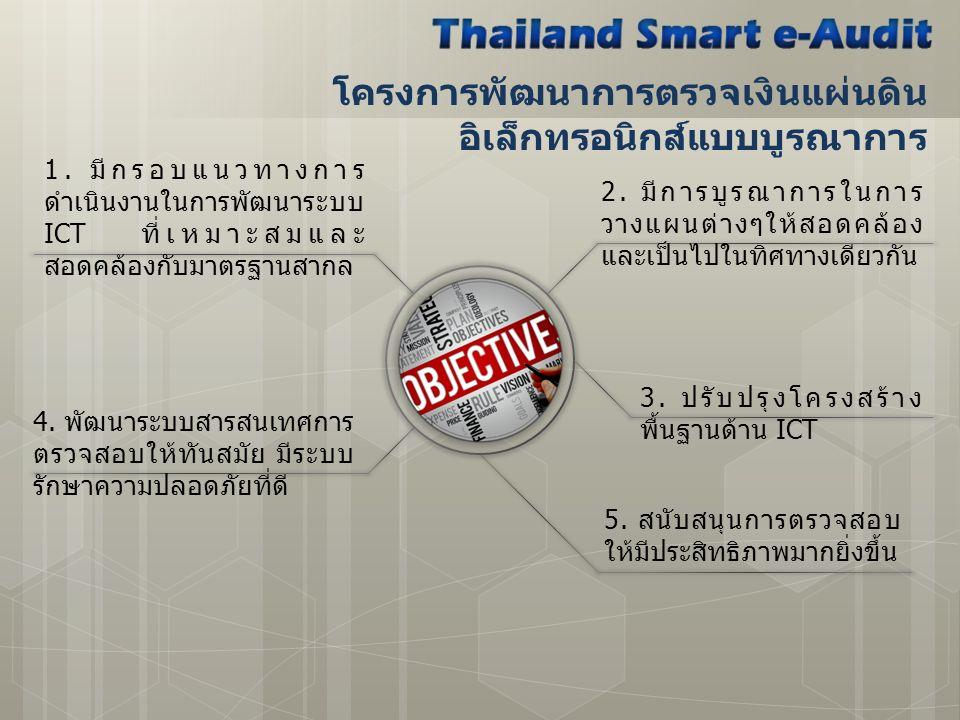 1. มีกรอบแนวทางการ ดำเนินงานในการพัฒนาระบบ ICT ที่เหมาะสมและ สอดคล้องกับมาตรฐานสากล 2.