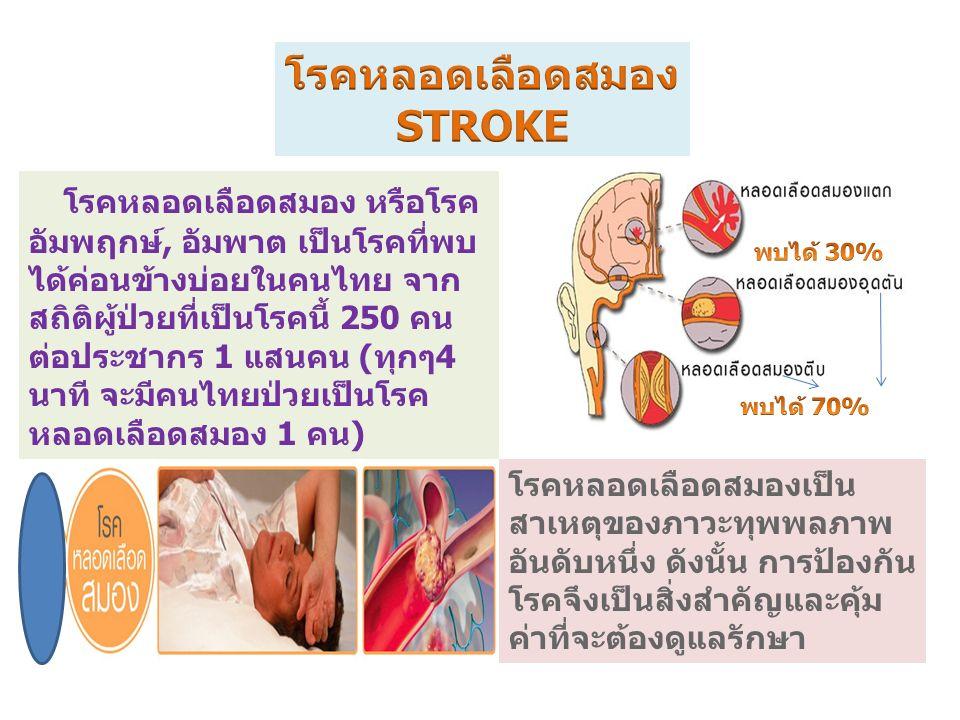 โรคหลอดเลือดสมอง หรือโรค อัมพฤกษ์, อัมพาต เป็นโรคที่พบ ได้ค่อนข้างบ่อยในคนไทย จาก สถิติผู้ป่วยที่เป็นโรคนี้ 250 คน ต่อประชากร 1 แสนคน (ทุกๆ4 นาที จะมีคนไทยป่วยเป็นโรค หลอดเลือดสมอง 1 คน) โรคหลอดเลือดสมองเป็น สาเหตุของภาวะทุพพลภาพ อันดับหนึ่ง ดังนั้น การป้องกัน โรคจึงเป็นสิ่งสำคัญและคุ้ม ค่าที่จะต้องดูแลรักษา