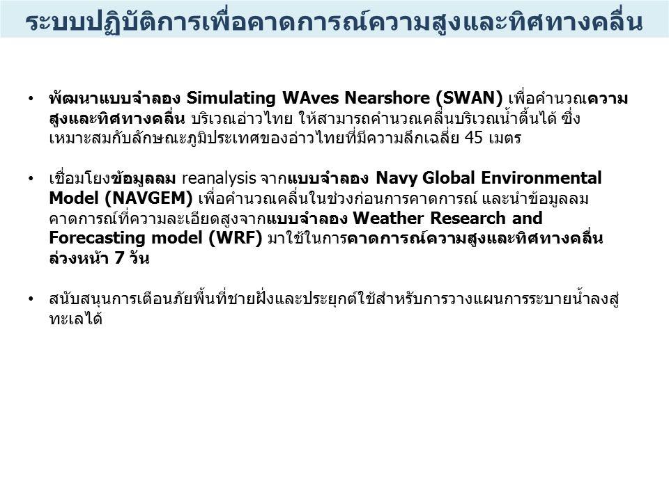 พัฒนาแบบจำลอง Simulating WAves Nearshore (SWAN) เพื่อคำนวณความ สูงและทิศทางคลื่น บริเวณอ่าวไทย ให้สามารถคำนวณคลื่นบริเวณน้ำตื้นได้ ซึ่ง เหมาะสมกับลักษณะภูมิประเทศของอ่าวไทยที่มีความลึกเฉลี่ย 45 เมตร เชื่อมโยงข้อมูลลม reanalysis จากแบบจำลอง Navy Global Environmental Model (NAVGEM) เพื่อคำนวณคลื่นในช่วงก่อนการคาดการณ์ และนำข้อมูลลม คาดการณ์ที่ความละเอียดสูงจากแบบจำลอง Weather Research and Forecasting model (WRF) มาใช้ในการคาดการณ์ความสูงและทิศทางคลื่น ล่วงหน้า 7 วัน สนับสนุนการเตือนภัยพื้นที่ชายฝั่งและประยุกต์ใช้สำหรับการวางแผนการระบายน้ำลงสู่ ทะเลได้ ระบบปฏิบัติการเพื่อคาดการณ์ความสูงและทิศทางคลื่น