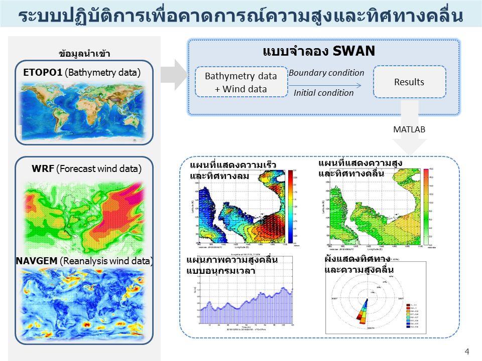 5 สนับสนุนข้อมูลสำหรับการวางแผนการระบายน้ำ: ปฏิบัติการณ์ร่วม ป้องกัน-บรรเทาอุทกภัย จังหวัดยะลา-ปัตตานี