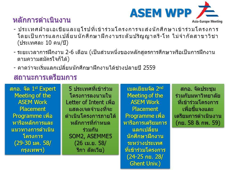 สถานะการเตรียมการ - ประเทศฝ่ายเอเชียและยุโรปที่เข้าร่วมโครงการจะส่งนักศึกษาเข้าร่วมโครงการ โดยเป็นการแลกเปลี่ยนนักศึกษาฝึกงานระดับปริญญาตรี-โท ไม่จำกัดสาขาวิชา (ประเทศละ 10 คน/ปี) - ระยะเวลาการฝึกงาน 2-6 เดือน (เป็นส่วนหนึ่งของหลักสูตรการศึกษาหรือเป็นการฝึกงาน ตามความสมัครใจก็ได้) - คาดว่าจะเริ่มแลกเปลี่ยนนักศึกษาฝึกงานได้ช่วงปลายปี 2559 หลักการดำเนินงาน สกอ.