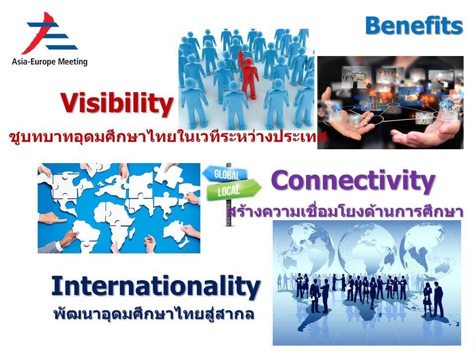 Visibility Connectivity Internationality Benefits ชูบทบาทอุดมศึกษาไทยในเวทีระหว่างประเทศ สร้างความเชื่อมโยงด้านการศึกษา พัฒนาอุดมศึกษาไทยสู่สากล