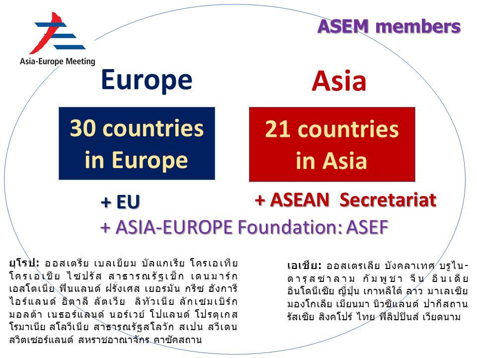 ASEM members ASEM members 30 countries in Europe Europe 21 countries in Asia Asia + EU + ASEAN Secretariat + ASIA-EUROPE Foundation: ASEF เอเชีย: ออสเตรเลีย บังคลาเทศ บรูไน- ดารุสซาลาม กัมพูชา จีน อินเดีย อินโดนีเซีย ญี่ปุ่น เกาหลีใต้ ลาว มาเลเซีย มองโกเลีย เมียนมา นิวซีแลนด์ ปากีสถาน รัสเซีย สิงคโปร์ ไทย ฟิลิปปินส์ เวียดนาม ยุโรป: ออสเตรีย เบลเยียม บัลแกเรีย โครเอเทีย โครเอเชีย ไซปรัส สาธารณรัฐเช็ก เดนมาร์ก เอสโตเนีย ฟินแลนด์ ฝรั่งเศส เยอรมัน กรีซ ฮังการี ไอร์แลนด์ อิตาลี ลัตเวีย ลิทัวเนีย ลักเซมเบิร์ก มอลต้า เนธอร์แลนด์ นอร์เวย์ โปแลนด์ โปรตุเกส โรมาเนีย สโลวีเนีย สาธารณรัฐสโลวัก สเปน สวีเดน สวิตเซอร์แลนด์ สหราชอาณาจักร คาซัคสถาน