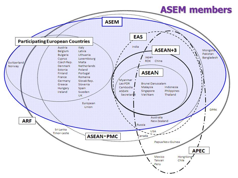 ASEM members