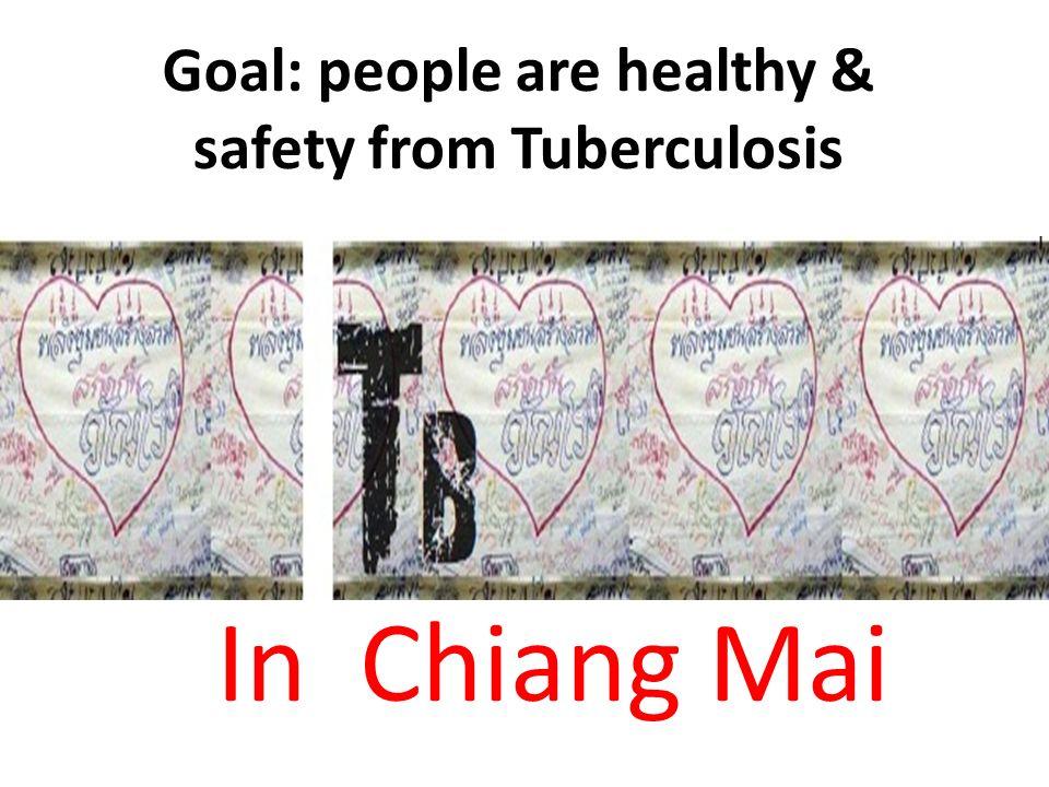 Community participation TB CHIANGMAI MODEL