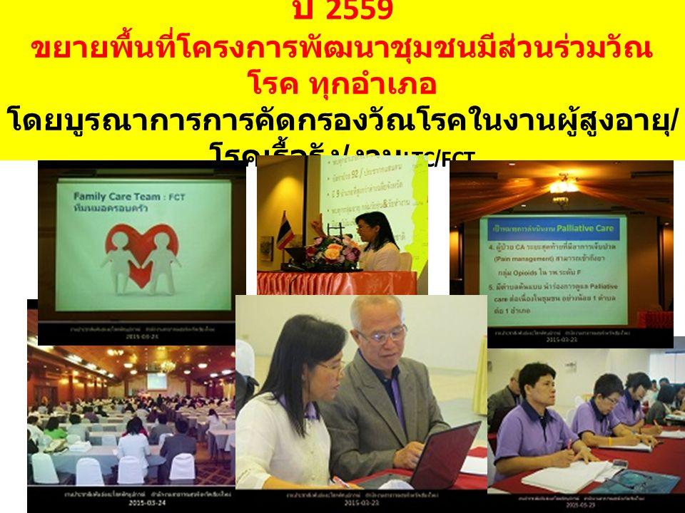 ปี 2559 ขยายพื้นที่โครงการพัฒนาชุมชนมีส่วนร่วมวัณ โรค ทุกอำเภอ โดยบูรณาการการคัดกรองวัณโรคในงานผู้สูงอายุ / โรคเรื้อรัง / งาน LTC/FCT