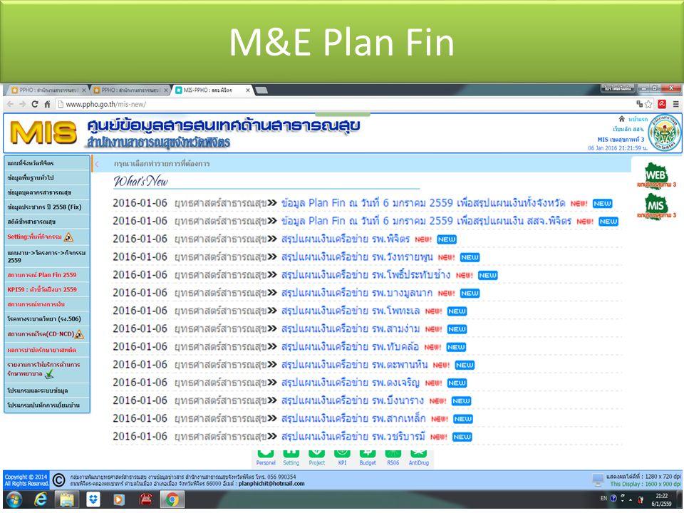 M&E Plan Fin