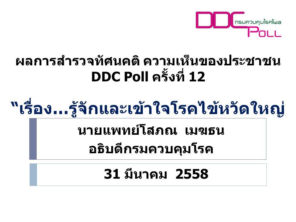 วิธีการดำเนินการสำรวจความเห็น ทัศนคติ  กลุ่มตัวอย่าง o ประชาชนชาวไทย อายุ 15 ปีขึ้นไป o กลุ่มเป้าหมายจำนวน 3,024 ราย o 24 จังหวัด ได้แก่  กรุงเทพมหานคร จำนวน 126 ราย  ภาคกลางและภาคตะวันออก จำนวน 882 ราย จากจังหวัด พระนครศรีอยุธยา ชลบุรี ราชบุรี กาญจนบุรี ฉะเชิงเทรา สระบุรี และลพบุรี  ภาคเหนือ จำนวน 756 ราย จากจังหวัดเชียงใหม่ พิษณุโลก นครสวรรค์ สุโขทัย แพร่ และลำพูน  ภาคตะวันออกเฉียงเหนือ จำนวน 756 ราย จากจังหวัด ขอนแก่น อุบลราชธานี นครราชสีมา นครพนม หนองคาย และ ชัยภูมิ  ภาคใต้ จำนวน 504 ราย จากจังหวัดสุราษฎร์ธานี นครศรีธรรมราช สงขลา และตรัง 2