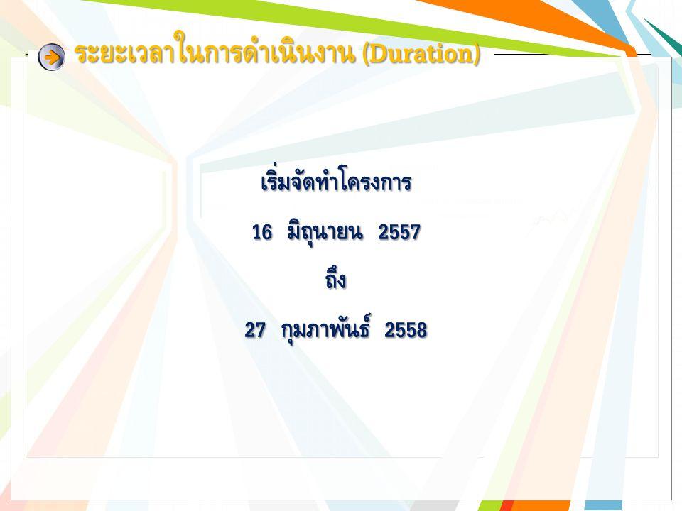 ระยะเวลาในการดำเนินงาน (Duration) เริ่มจัดทำโครงการ 16 มิถุนายน 2557 ถึง 27 กุมภาพันธ์ 2558