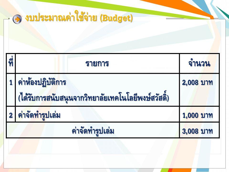 งบประมาณค่าใช้จ่าย (Budget) ที่รายการจำนวน1ค่าห้องปฏิบัติการ(ได้รับการสนับสนุนจากวิทยาลัยเทคโนโลยีพงษ์สวัสดิ์) 2,008 บาท 2ค่าจัดทำรูปเล่ม 1,000 บาท ค่าจัดทำรูปเล่ม 3,008 บาท