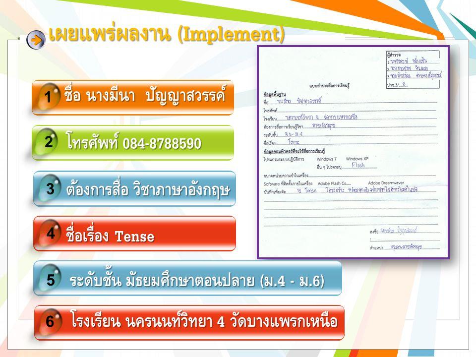 1 Ms.Meena Panyasawan 2 Tel. 084-8788590 Tel.