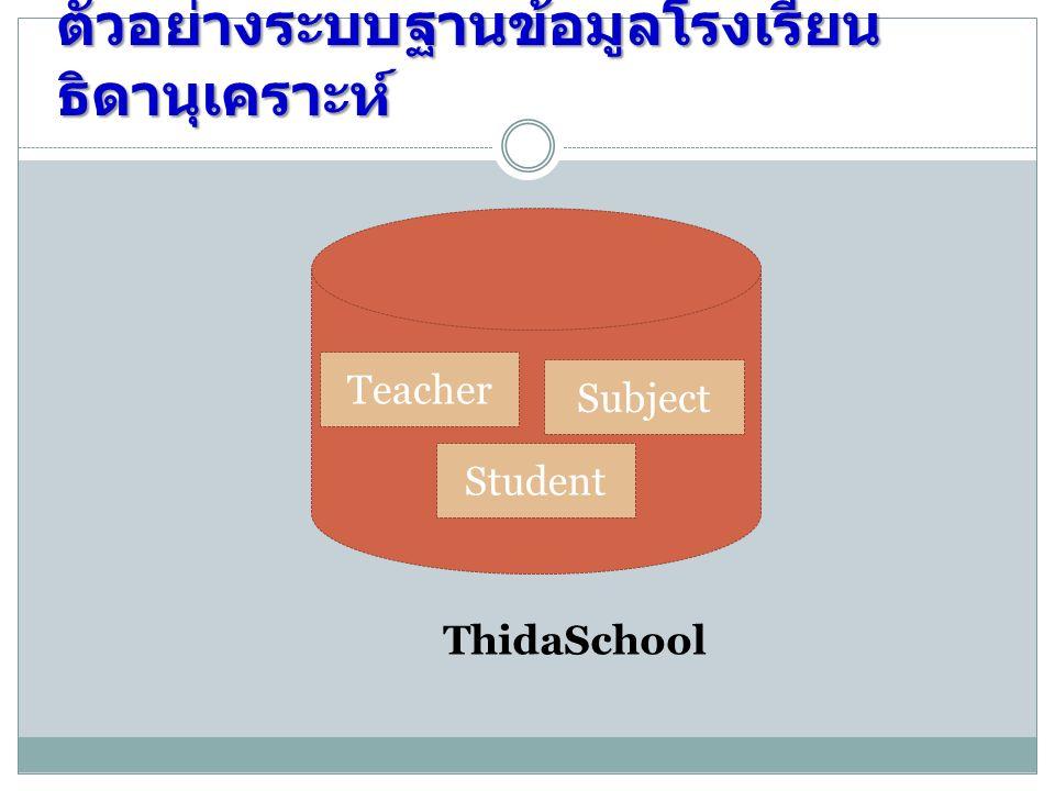 ตัวอย่างระบบฐานข้อมูลโรงเรียน ธิดานุเคราะห์ Teacher Student ThidaSchool Subject