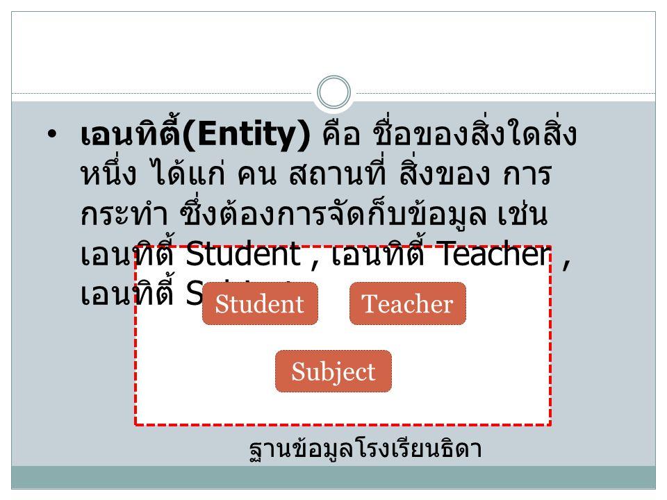 เอนทิตี้ (Entity) คือ ชื่อของสิ่งใดสิ่ง หนึ่ง ได้แก่ คน สถานที่ สิ่งของ การ กระทำ ซึ่งต้องการจัดก็บข้อมูล เช่น เอนทิตี้ Student, เอนทิตี้ Teacher, เอนทิตี้ Subject StudentTeacher Subject ฐานข้อมูลโรงเรียนธิดา
