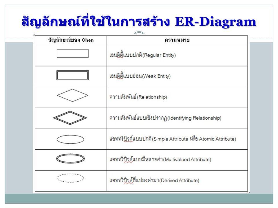 สัญลักษณ์ที่ใช้ในการสร้าง ER-Diagram