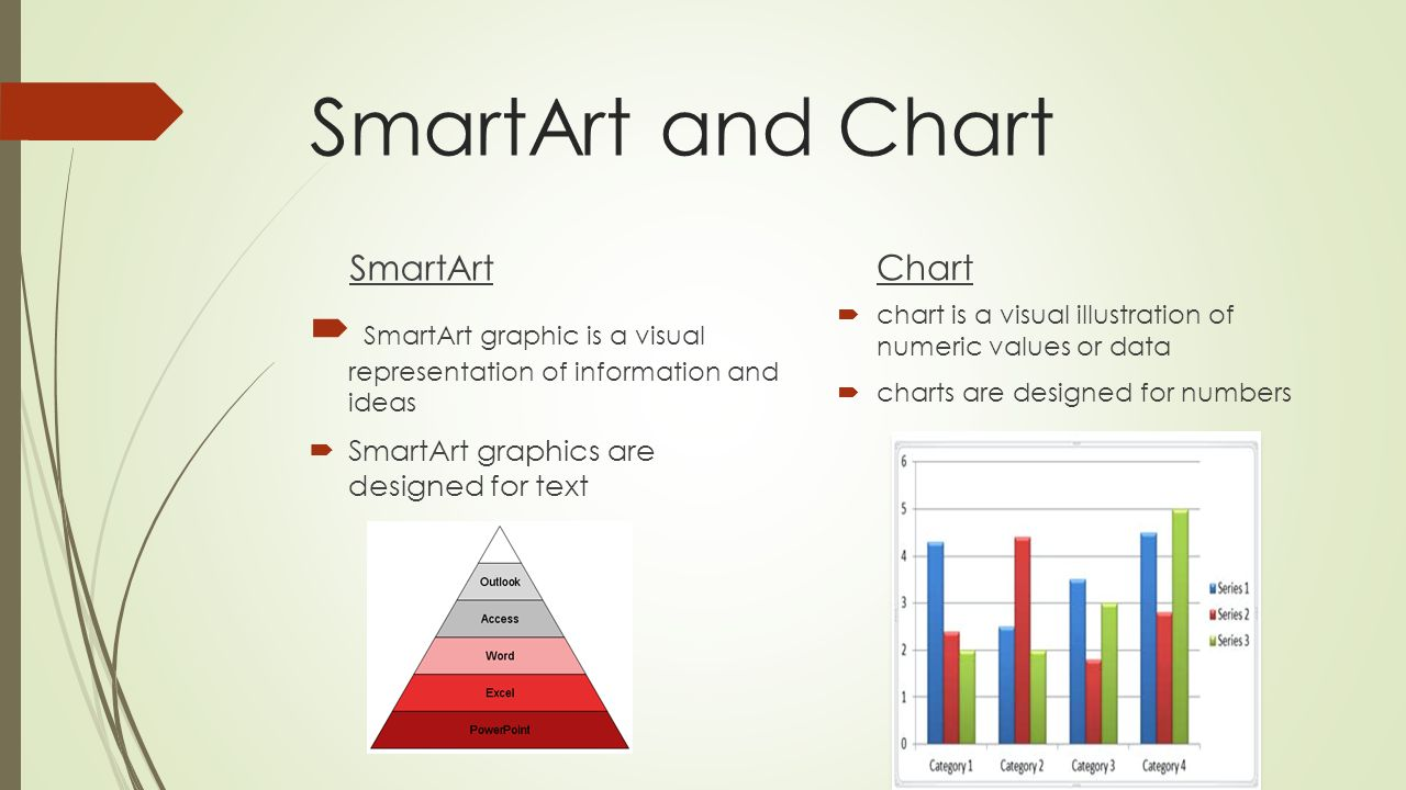 SmartArt and Chart SmartArt  SmartArt graphic is a visual representation of information and ideas  SmartArt graphics are designed for text Chart  c